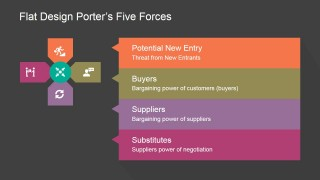 PowerPoint Diagram of Porters Five Forces