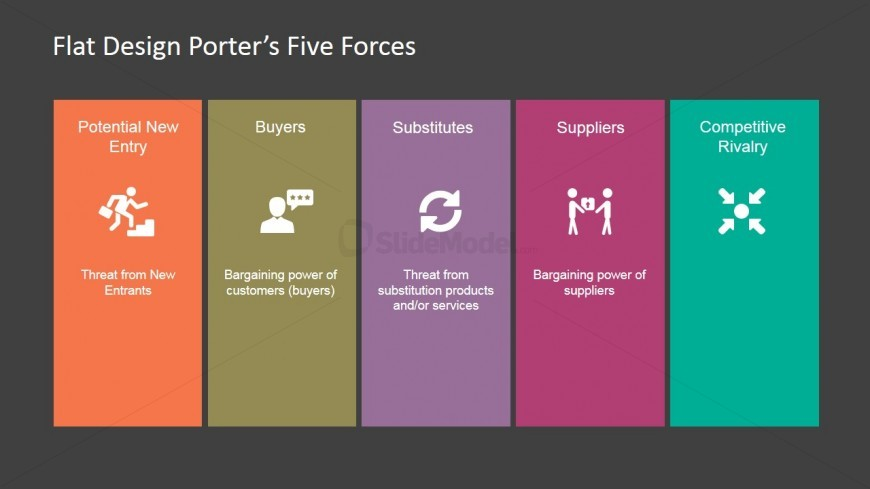 PowerPoint Banner Design of Porters Five Forces