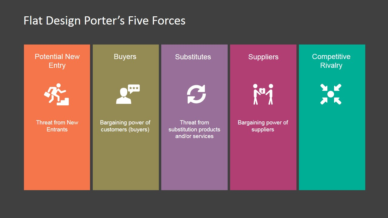 Flat porters five forces powerpoint template slidemodel for Porter 5 forces critique