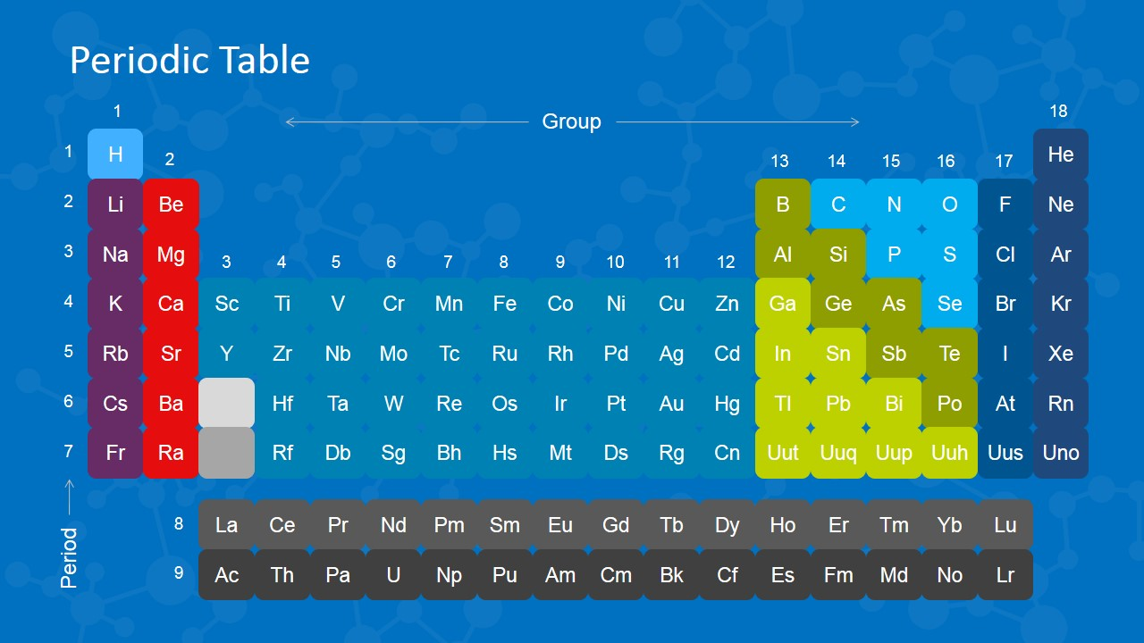Chemical industry shapes for powerpoint slidemodel periodic table of elements powerpoint slide gamestrikefo Gallery