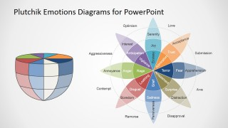 PowerPoint Flat and 3D Diagramd of Plutchik Wheel