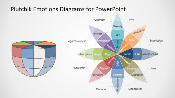 Plutchik Wheel of Emotions Flat and 3D Diagrams for PowerPoint