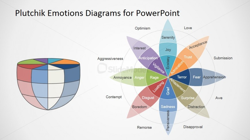 an introduction to the analysis of emotions Sentiment analysis essentials bing liu liub@csuicedu sentiment analysis: mining opinions, sentiments, and emotions december 6, 2014 2 introduction.
