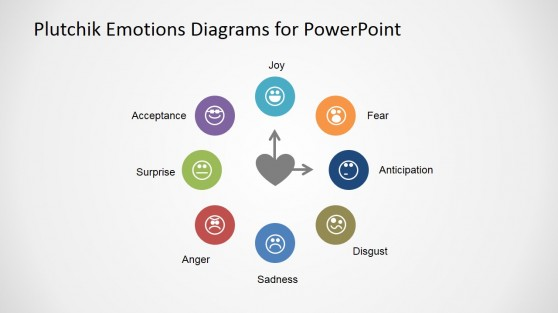 Plutchik Basic Emotions Emojis Icons
