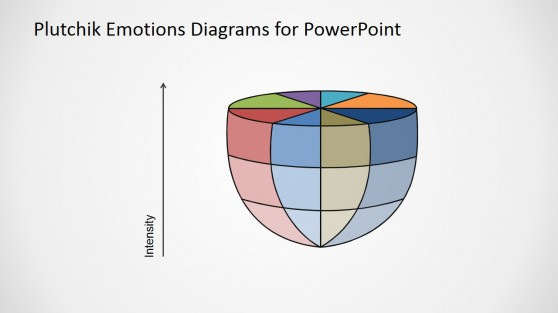 3D Plutchik Emotions Wheel Diagram for PowerPoint