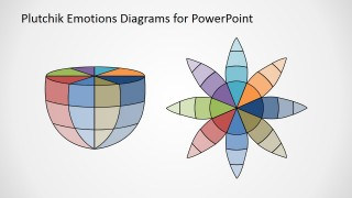 PowerPoint Diagrams of Plutchik Emotions Wheel
