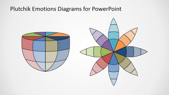 Flat Diagrams of Plutchik Emotions Wheel Theory