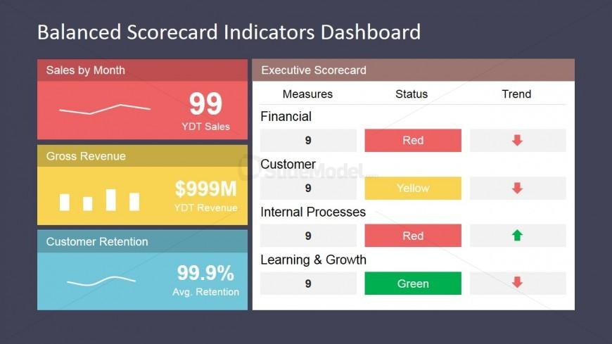 Balanced Scorecard Template Powerpoint Memes