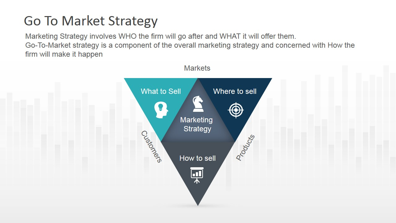 Go to market strategy powerpoint template slidemodel powerpoint icons go to market vectors in inverted triangle model business toneelgroepblik