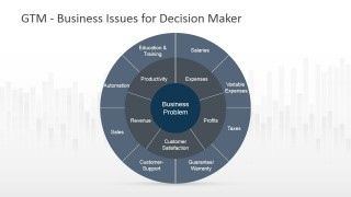 Business Problem and Decision Analysis Circular PowerPoint Diagram