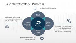 Four Petal Venn Diagram Partnering Strategy