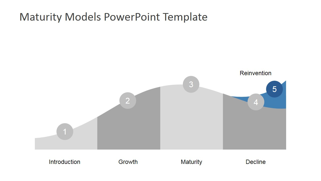 Product life cycle model powerpoint diagram slidemodel reinvent phase addition to product life cycle model ccuart Choice Image