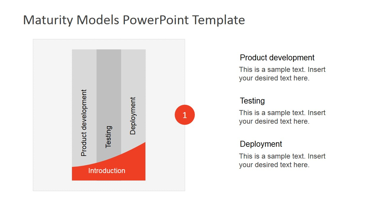 PowerPoint Product Life Cycle Diagram Introduction Phase