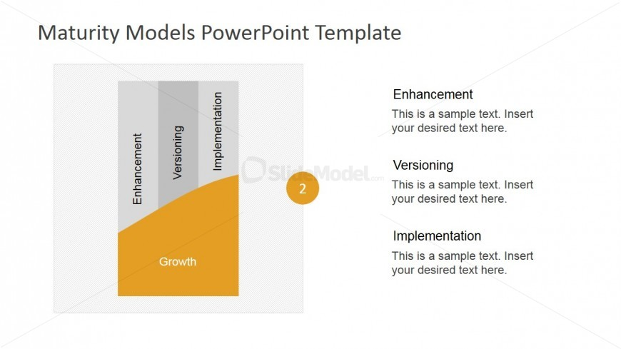 PowerPoint PLC Model Growth Stage