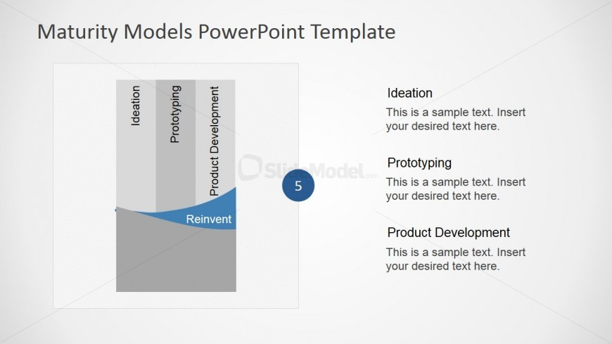 PowerPoint Design of Reinvent Stage of Product Life Cycle Model