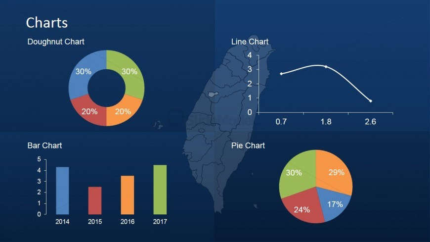 Taiwan Professional Dashboard for PowerPoint - SlideModel