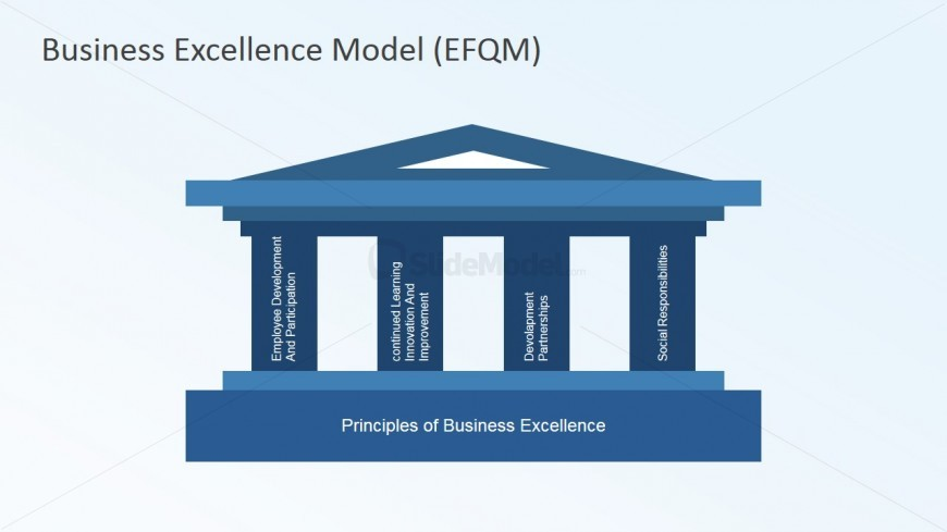 Greek Columned Building Principles of Business Excellence