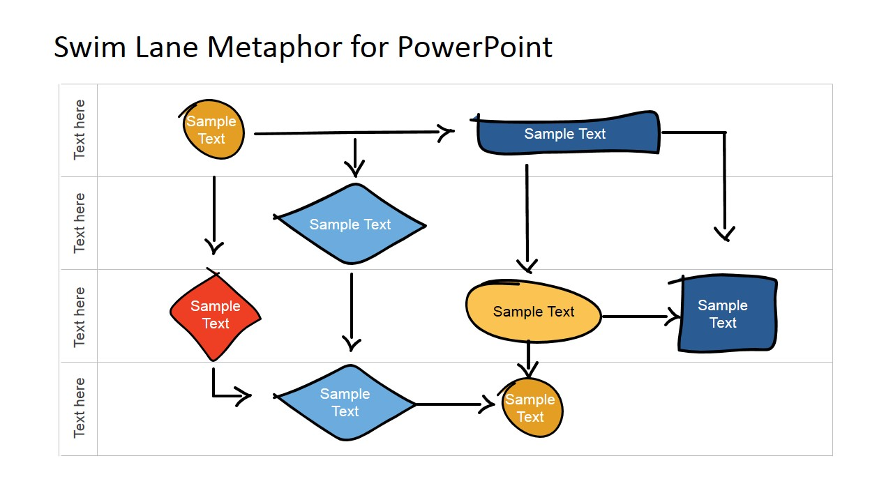 Swim Lane Diagram For Powerpoint