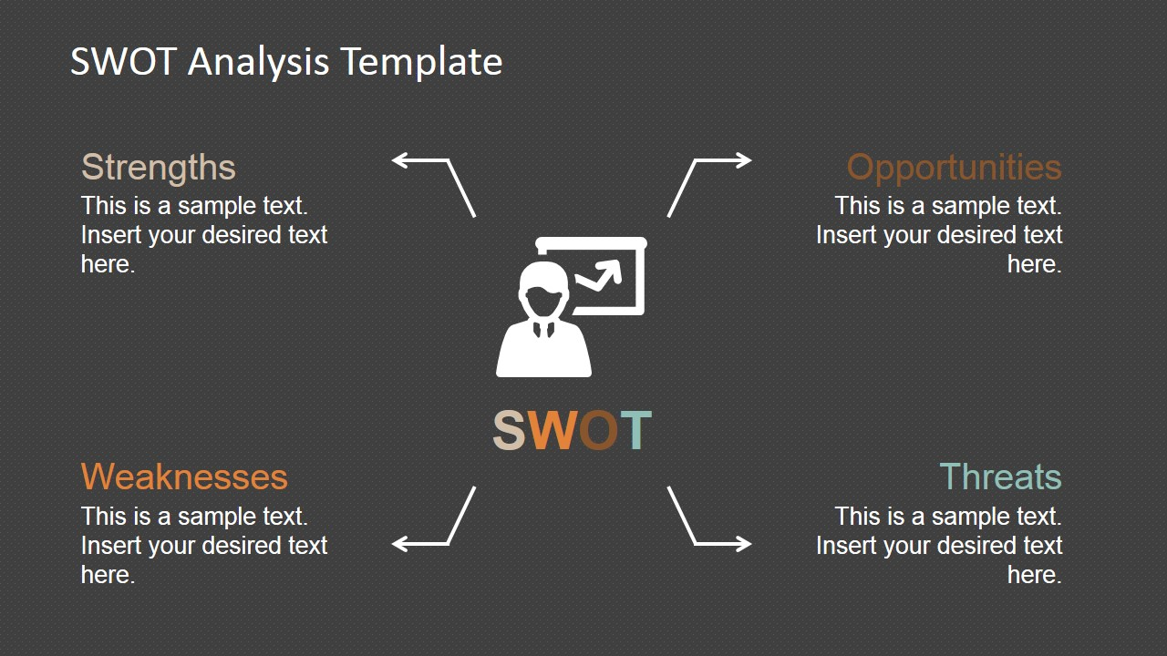 swot analysis of creative technology Pest analysis is extended and made more comprehensive and useful with the icedrips checklist from business adviser and author david parrish navigation david parrish helping creative entrepreneurs world-wide become even more successful.
