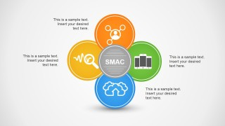 Circular Colorful SMAC Diagram for PowerPoint
