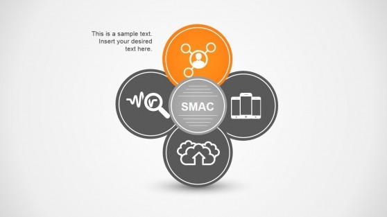 6820-02-smac-diagram-2