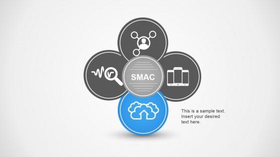 6820-02-smac-diagram-4