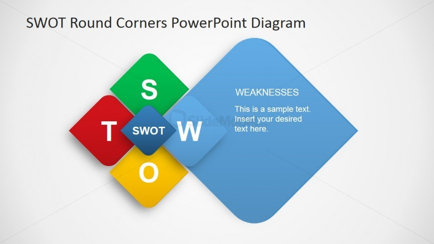 PowerPoint Slide for Describing found Weakness of SWOT Analysis
