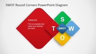 PowerPoint Slide Design for SWOT Analysis Threats Description