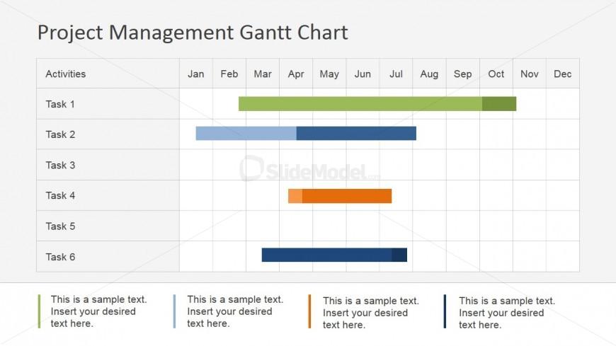 Tasks Duration and Precedence Gantt Chart
