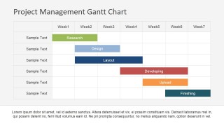 Gantt Chart Template for Project Duration Information