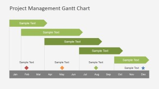Gantt Chart Approach for Project Timeline