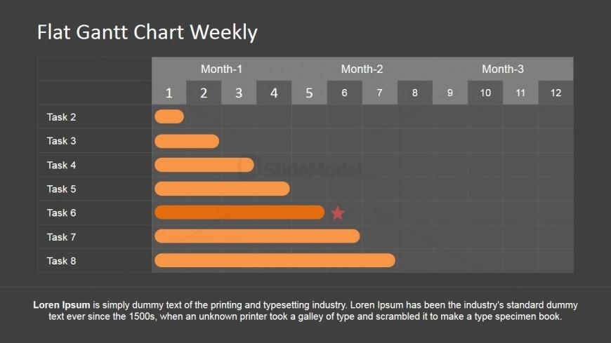 Weekly gantt chart template 2