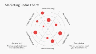 Marketing Radar Chart for PowerPoint