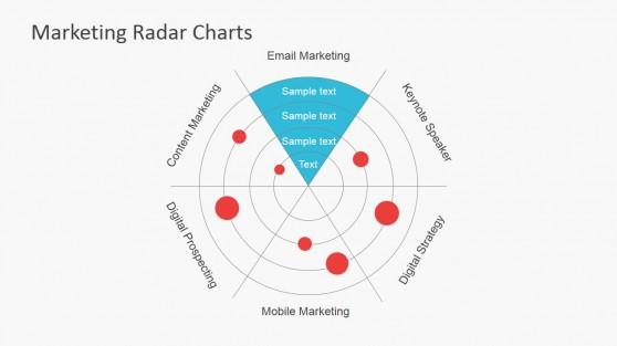 Email Marketing Radar Chart Design