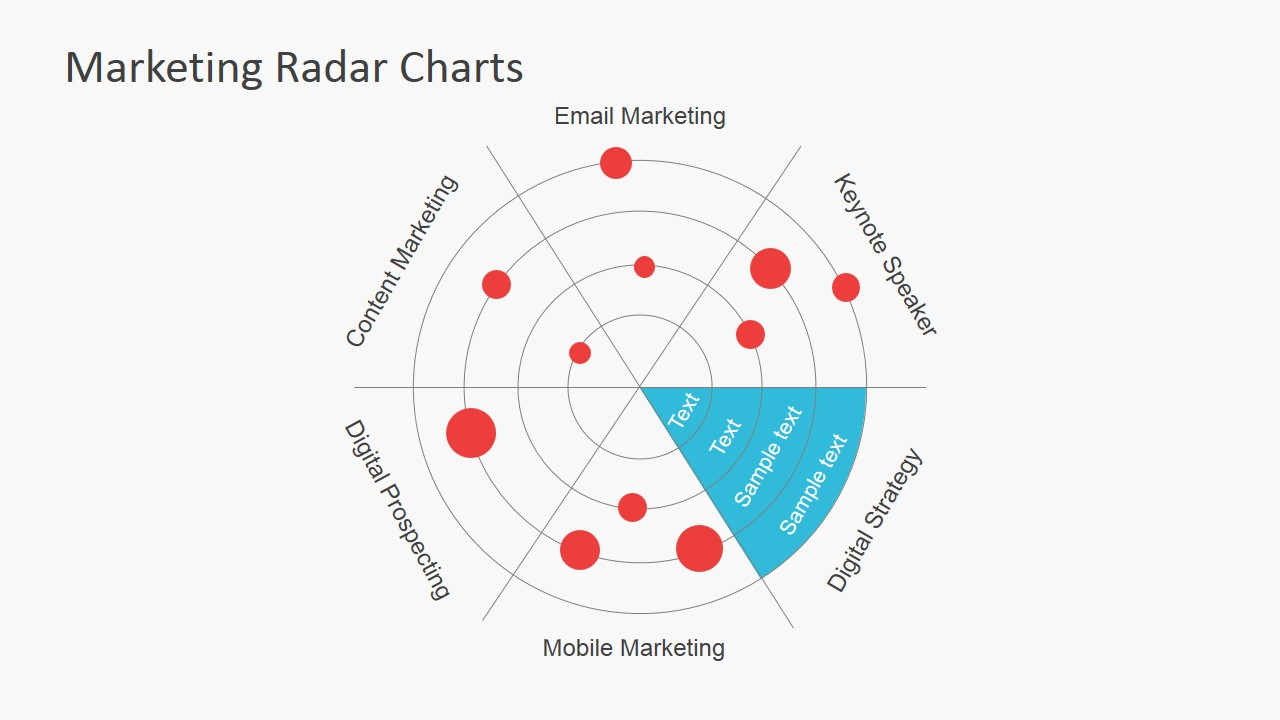 Radar Digital Strategy Chart