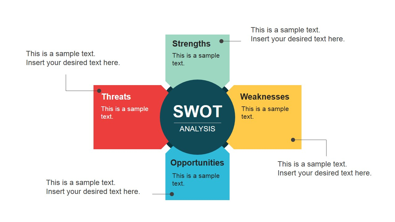 Flat SWOT Diagram Design for PowerPoint
