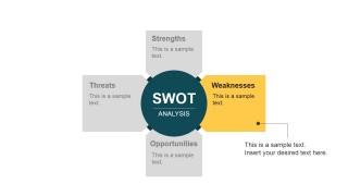 Weaknesses SWOT Component Flat Design