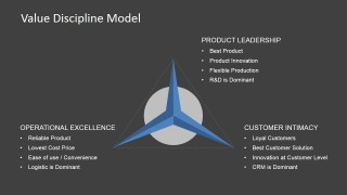 tracey wiersema triple axis operational Tips for a robust, but flexible product architecture module drivers can be placed on a strategic axis of the tracey & wiersema model this way you can determine whether it is better to fill in a function with an operational excellence strategy (often by using a frame.
