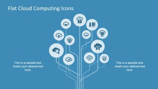 Creative Cloud Computing Tree Diagram