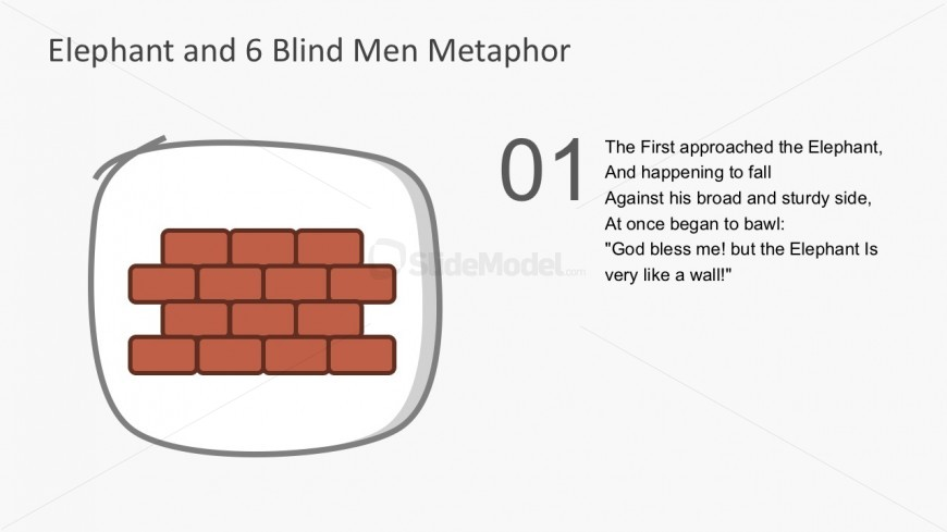 The Blind Man and The Wall Shapes