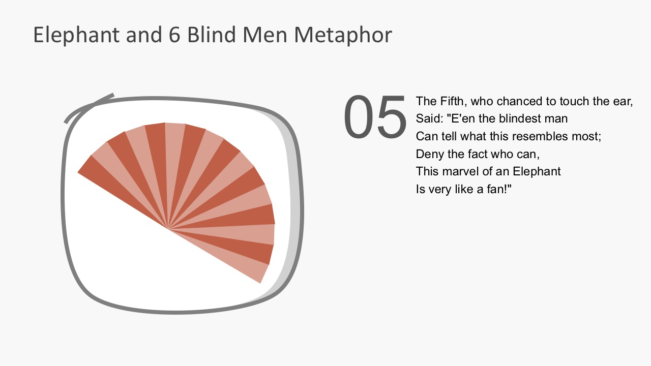 Six blind men and the elephant metaphor six blind men and the elephant riddle slides ccuart Image collections