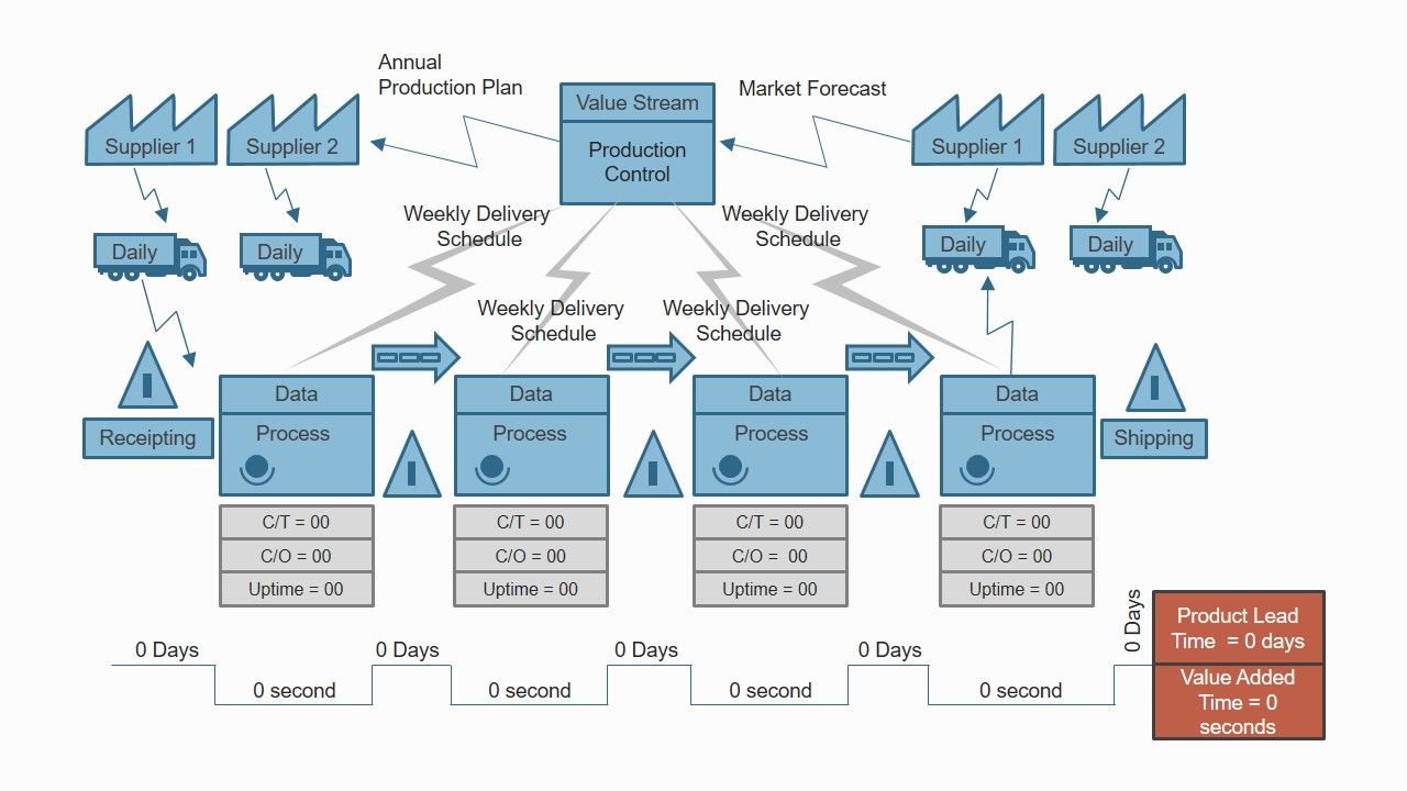 Flat Flow Chart Diagram Design