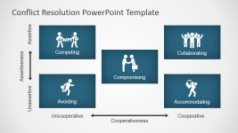 Conflict Resolution Diagram for PowerPoint
