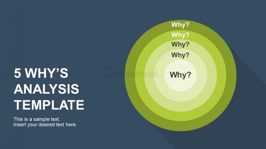 Analysis Target Diagram Circles