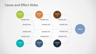 Fishbone or Ishikawa Diagram for Cause & Effect Analysis Slide