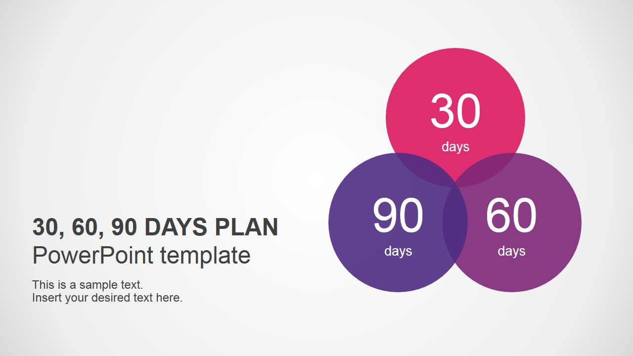 30 60 90 days plan powerpoint template