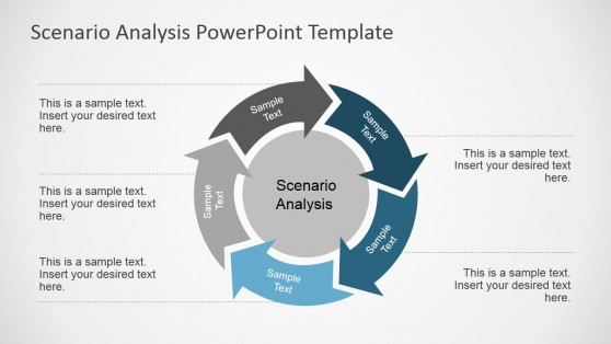 Management Scenario Analysis Template