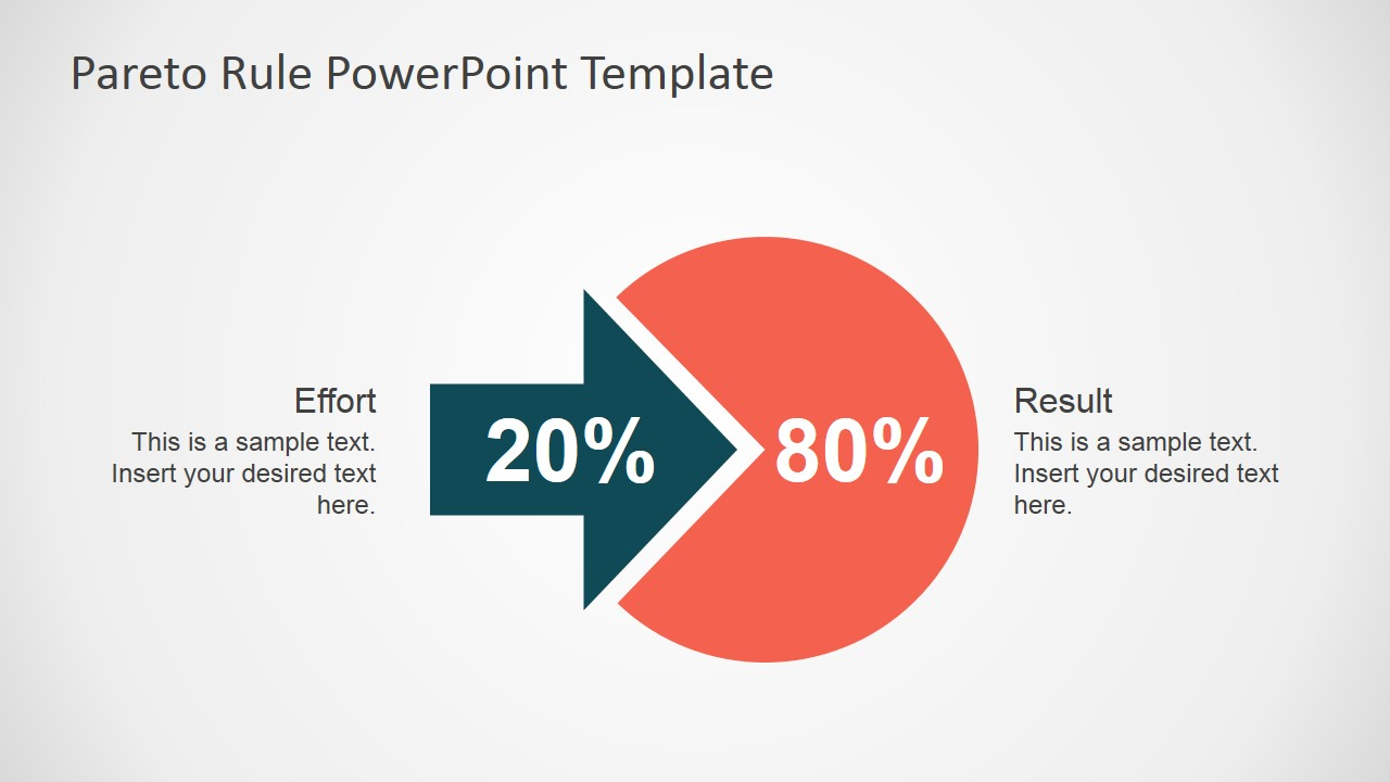 pareto principle powerpoint template slidemodel
