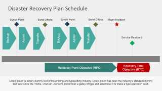 PowerPoint Timeline Disaster Recovery Plan