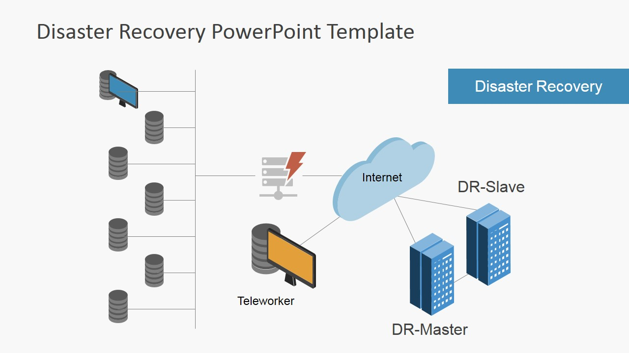 disaster recovery process powerpoint diagram of master and slave dr